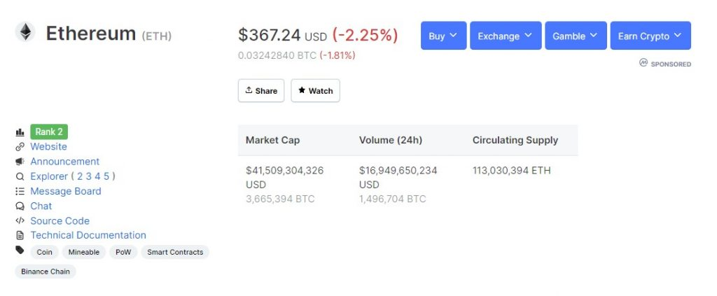 Grayscale Now Holds 2% of Ethereum's (ETH) Circulating Supply Ethereum (ETH) News